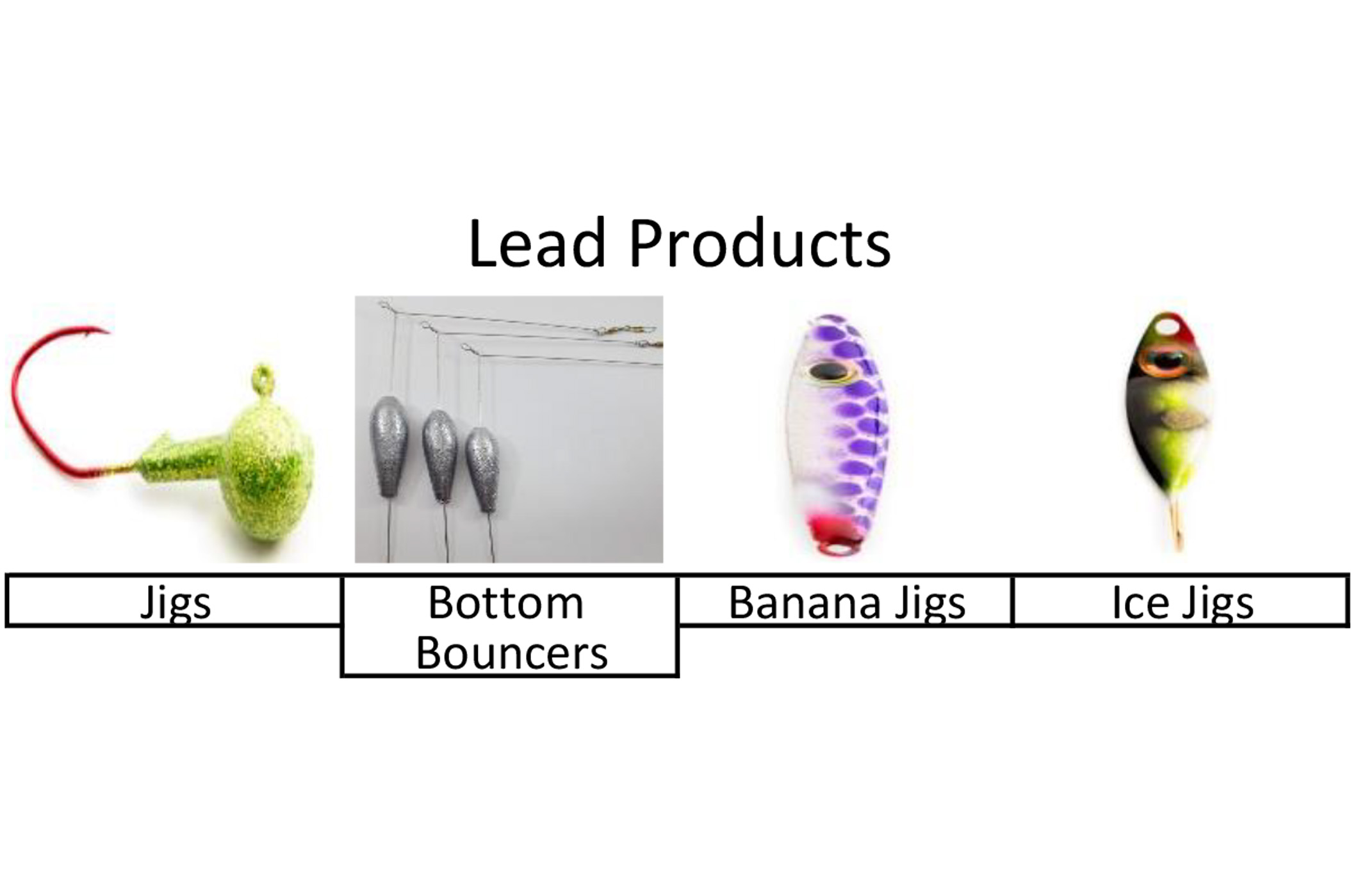 lead products page link